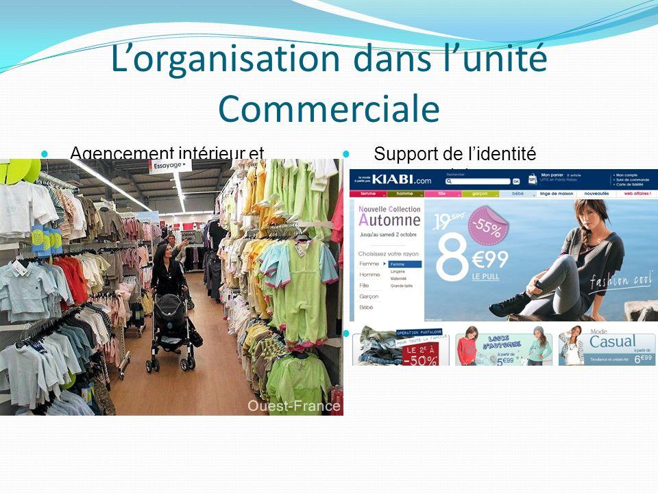 Lorganisation dans lunité Commerciale Agencement intérieur et ambiance générale : Éclairage par néon Sonorisation dynamique Employés : Gilets pour cai