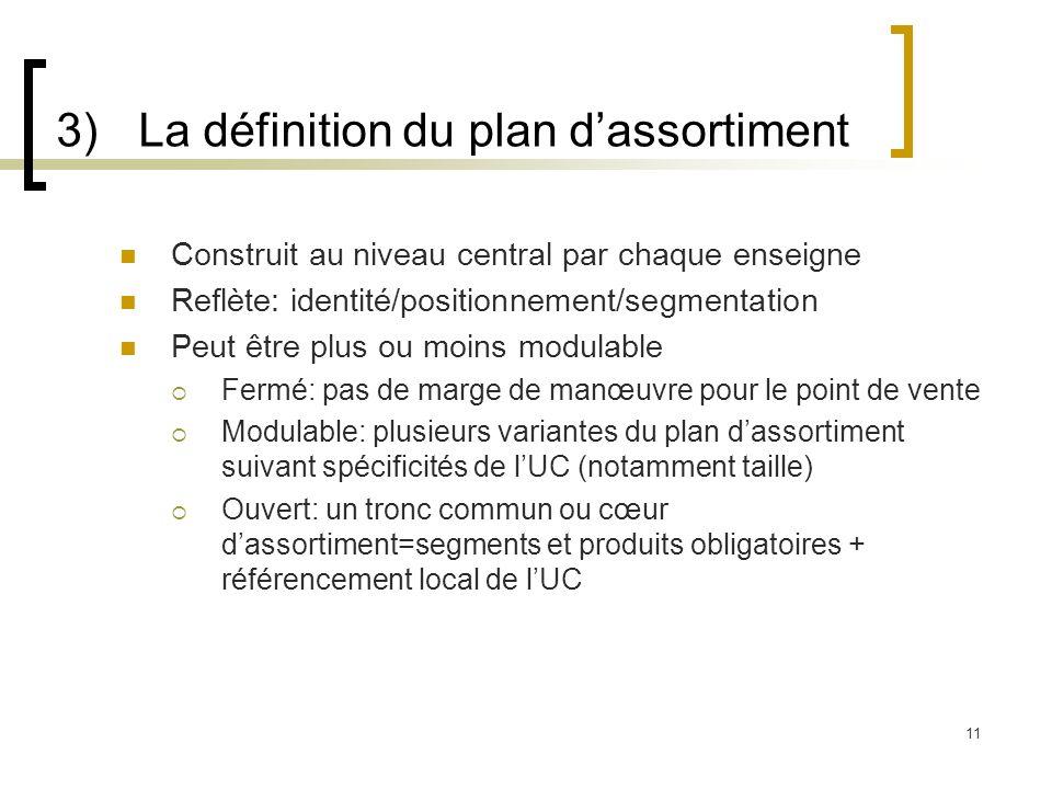 3)La définition du plan dassortiment Construit au niveau central par chaque enseigne Reflète: identité/positionnement/segmentation Peut être plus ou m