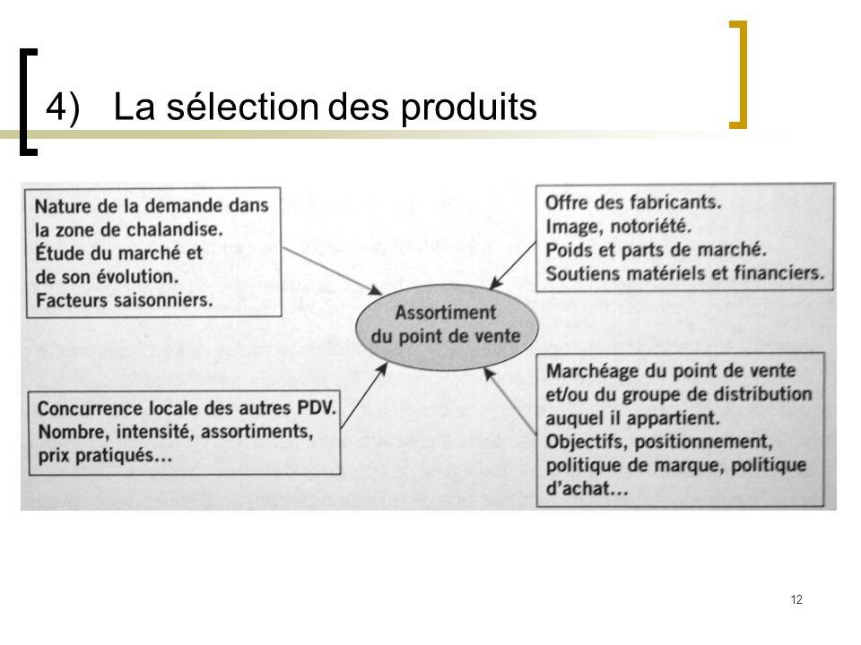 4)La sélection des produits 12
