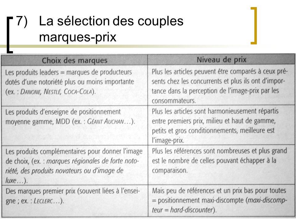 7)La sélection des couples marques-prix 16