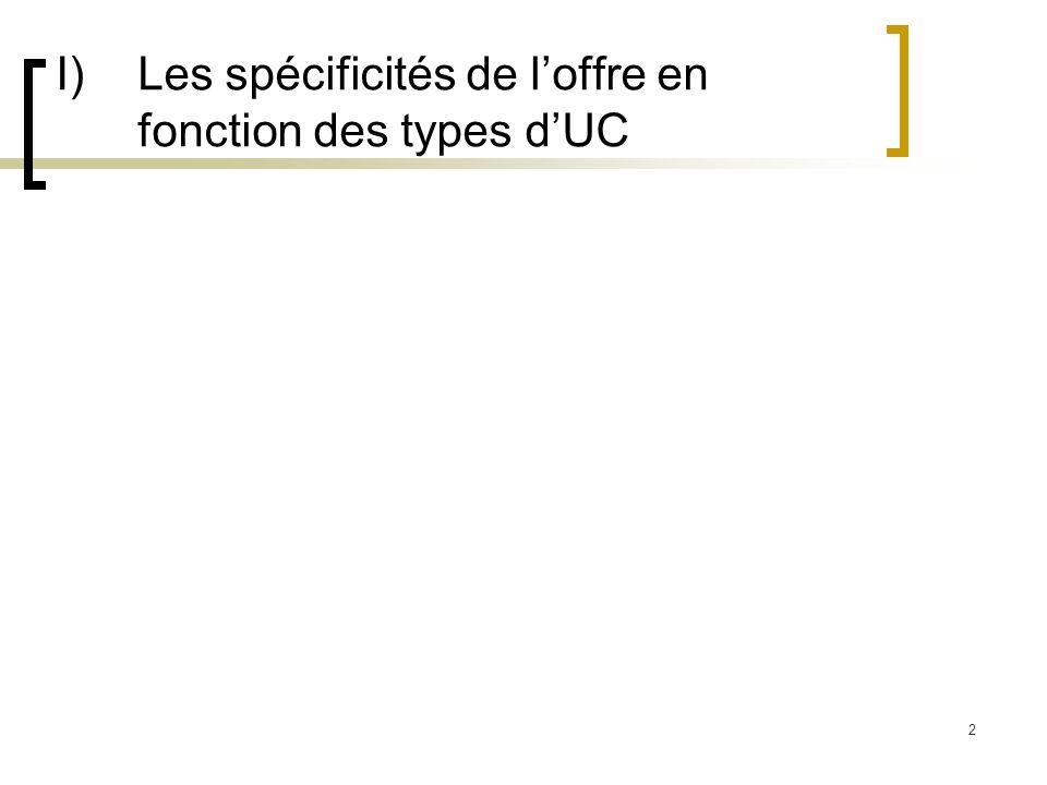 5)La détermination du nombre de références 13