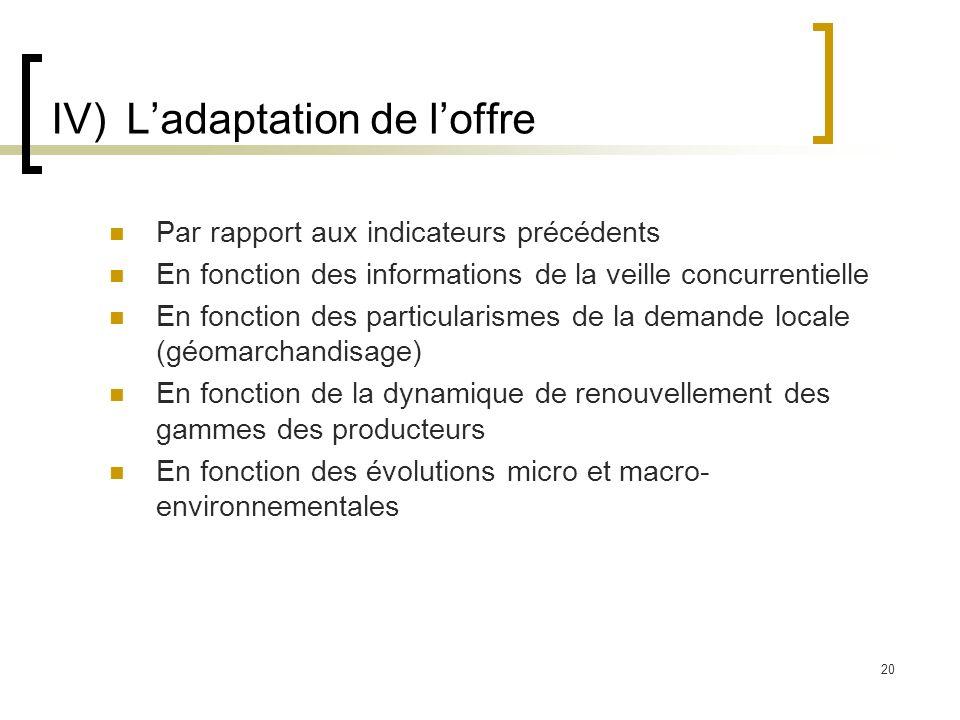 IV)Ladaptation de loffre Par rapport aux indicateurs précédents En fonction des informations de la veille concurrentielle En fonction des particularis