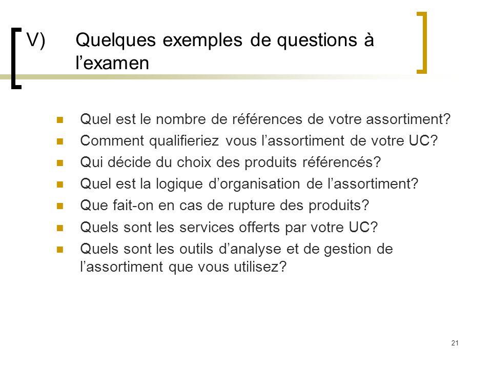 V)Quelques exemples de questions à lexamen Quel est le nombre de références de votre assortiment? Comment qualifieriez vous lassortiment de votre UC?