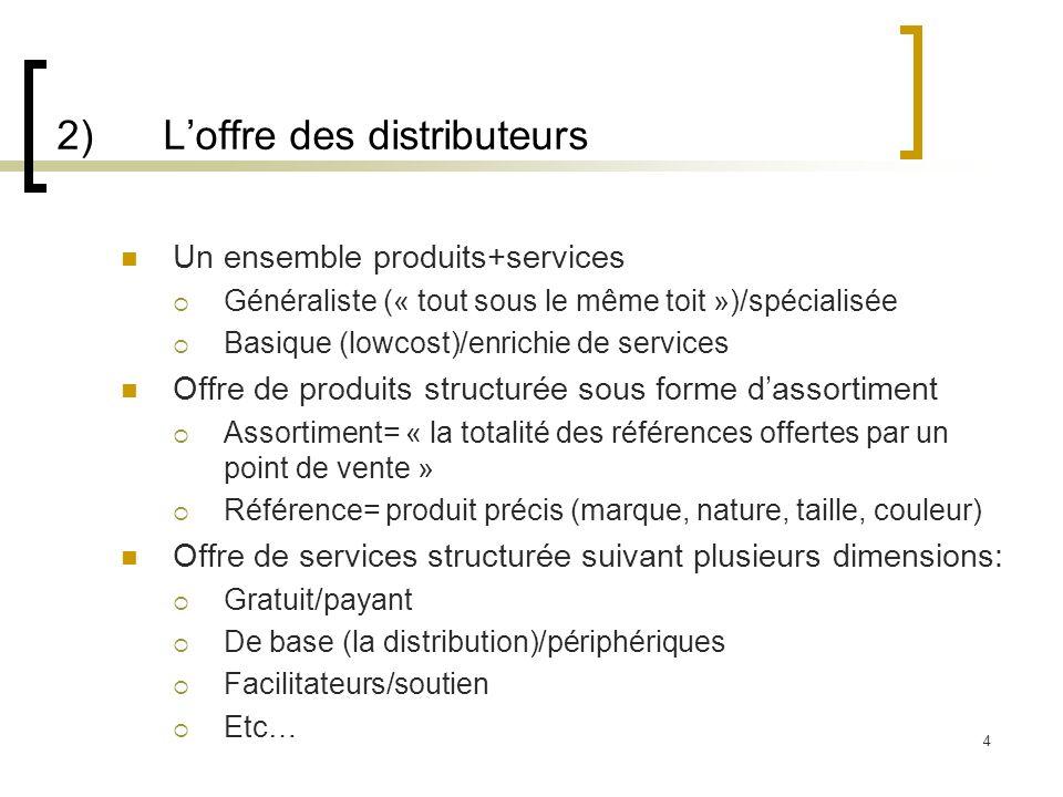 2) Loffre des distributeurs Un ensemble produits+services Généraliste (« tout sous le même toit »)/spécialisée Basique (lowcost)/enrichie de services