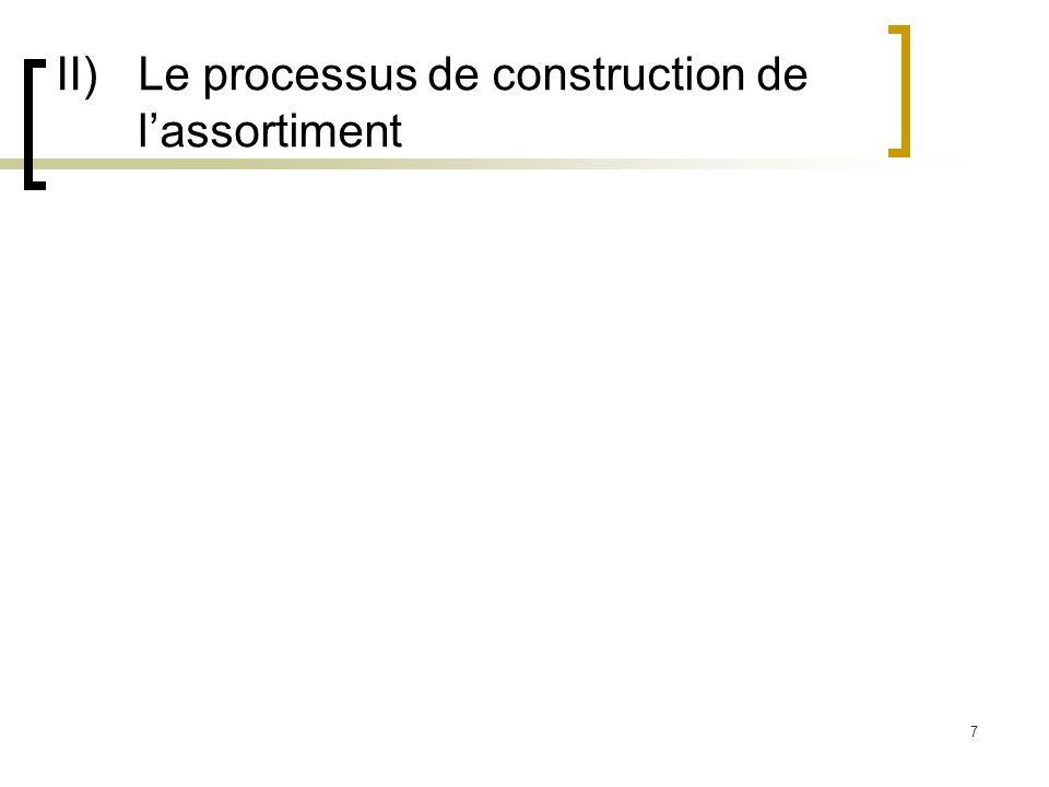 7 II)Le processus de construction de lassortiment