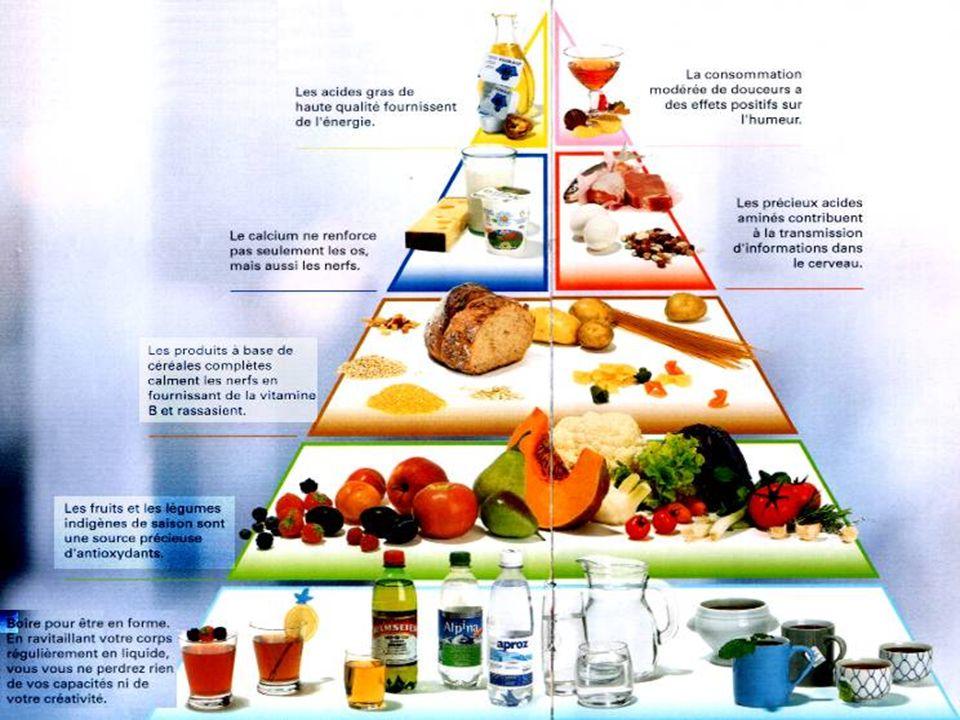 Manger bouger Pour votre santé, pratiquez une activité physique régulière Pour votre santé, évitez de manger trop gras, trop sucré, trop salé Pour vot