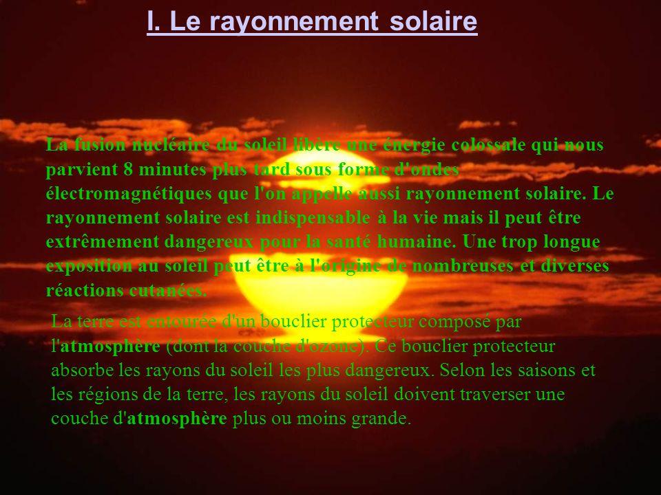 Le rayon solaire est constitué d ondes électromagnétiques qui transportent de l énergie.