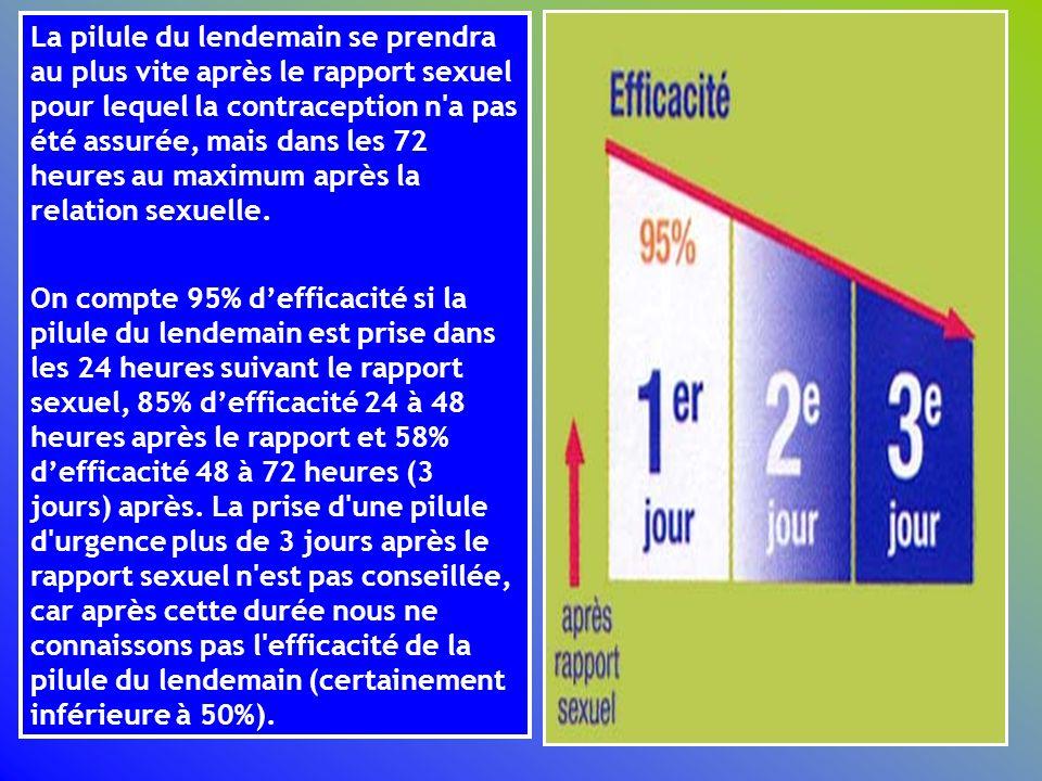 Arrivée en France en 1999, cette pilule contient une forte dose de progestérone bloquant l ovulation ou l implantation de l œuf dans l utérus.
