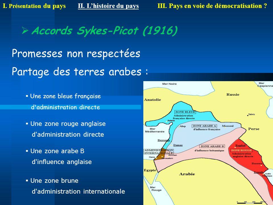 I. Présentation du paysII. Lhistoire du paysIII.