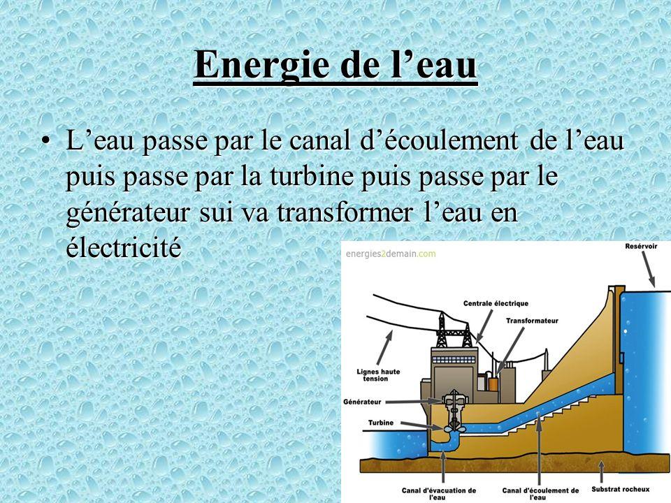 Energie de leau Leau passe par le canal découlement de leau puis passe par la turbine puis passe par le générateur sui va transformer leau en électricitéLeau passe par le canal découlement de leau puis passe par la turbine puis passe par le générateur sui va transformer leau en électricité