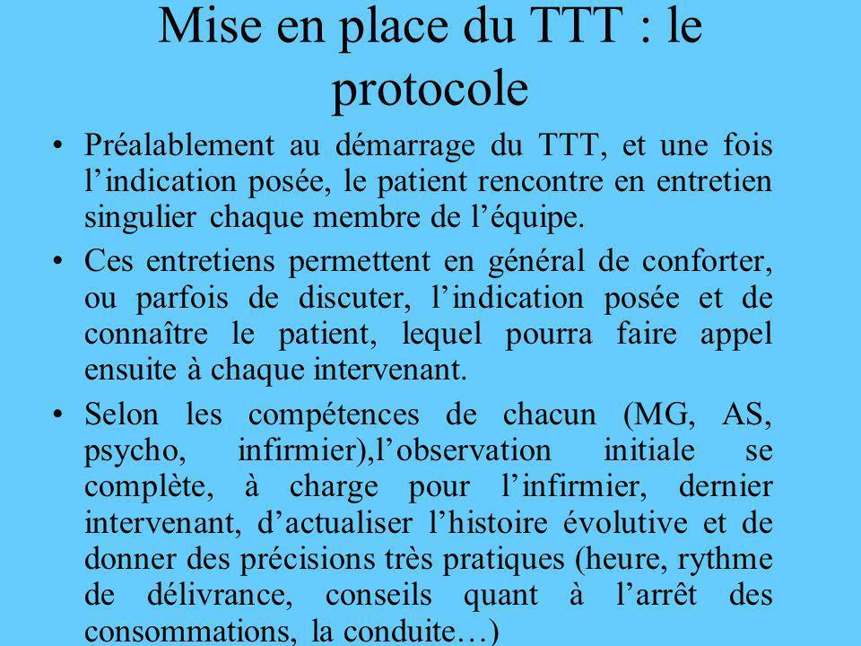 Mise en place du TTT : le protocole Préalablement au démarrage du TTT, et une fois lindication posée, le patient rencontre en entretien singulier chaq
