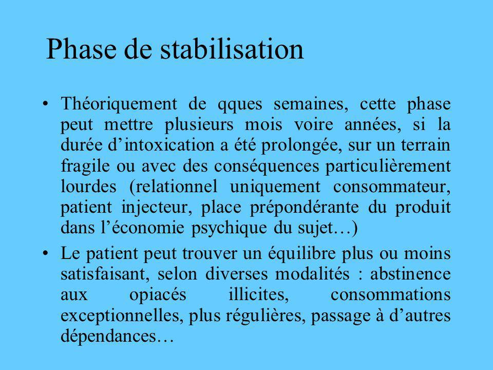 Phase de stabilisation Théoriquement de qques semaines, cette phase peut mettre plusieurs mois voire années, si la durée dintoxication a été prolongée