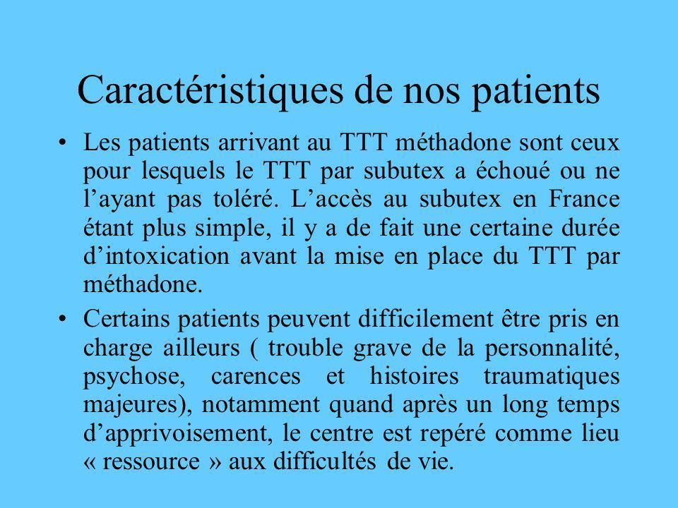 Caractéristiques de nos patients Les patients arrivant au TTT méthadone sont ceux pour lesquels le TTT par subutex a échoué ou ne layant pas toléré. L