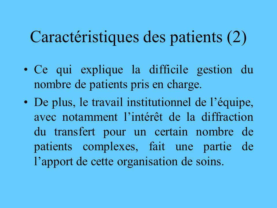 Caractéristiques des patients (2) Ce qui explique la difficile gestion du nombre de patients pris en charge. De plus, le travail institutionnel de léq