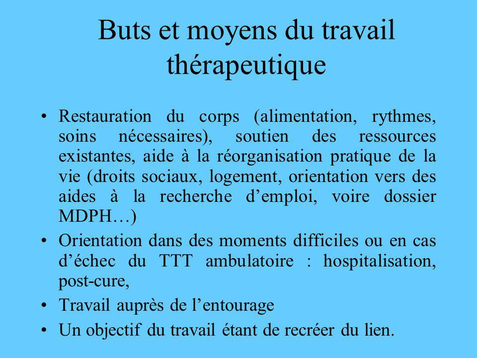 Buts et moyens du travail thérapeutique Restauration du corps (alimentation, rythmes, soins nécessaires), soutien des ressources existantes, aide à la
