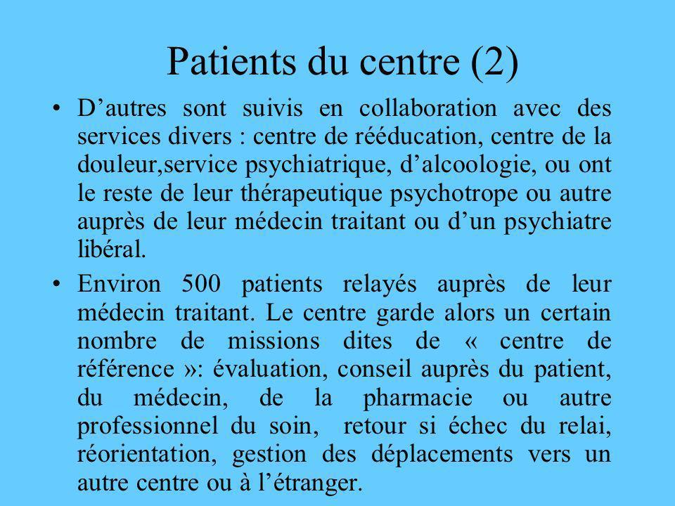 Patients du centre (2) Dautres sont suivis en collaboration avec des services divers : centre de rééducation, centre de la douleur,service psychiatriq