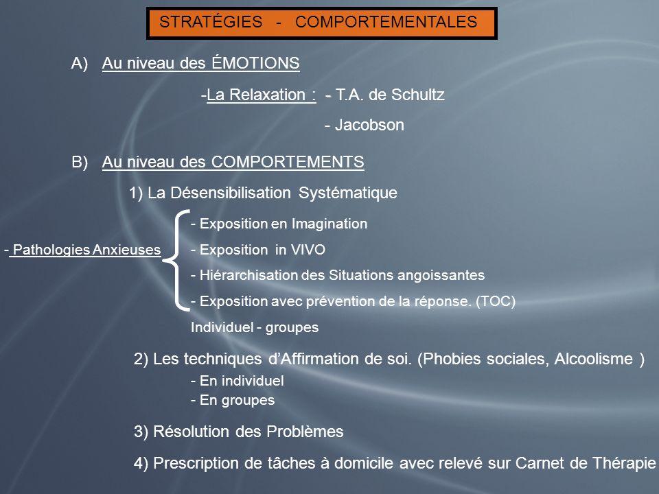 STRATÉGIES - COMPORTEMENTALES A)Au niveau des ÉMOTIONS - -La Relaxation : - T.A. de Schultz - Jacobson B)Au niveau des COMPORTEMENTS 1) La Désensibili