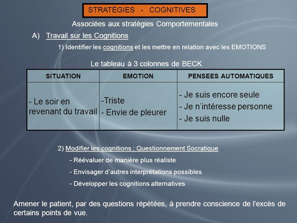 STRATÉGIES - COGNITIVES Associées aux stratégies Comportementales A)Travail sur les Cognitions 1) Identifier les cognitions et les mettre en relation
