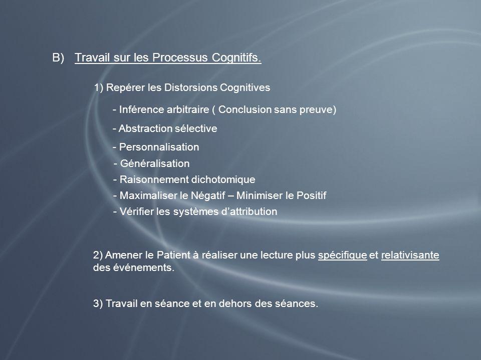 B)Travail sur les Processus Cognitifs. 1) Repérer les Distorsions Cognitives - Personnalisation - Abstraction sélective - Inférence arbitraire ( Concl