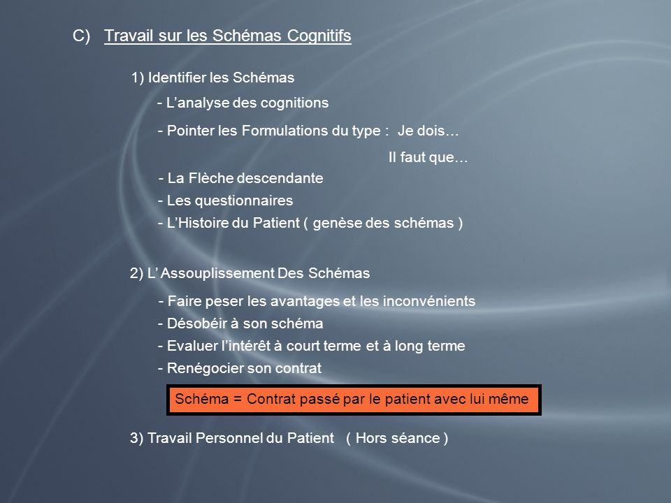 C)Travail sur les Schémas Cognitifs 1) Identifier les Schémas - Pointer les Formulations du type : Je dois… Il faut que… - Lanalyse des cognitions - L