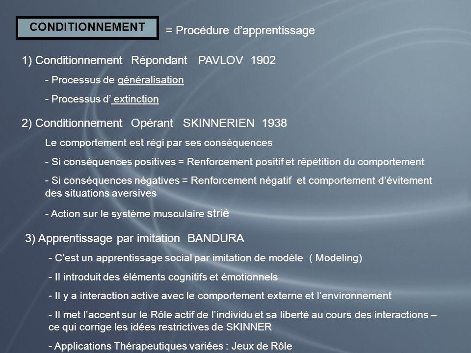CONDITIONNEMENT 1) Conditionnement Répondant PAVLOV 1902 - Processus de généralisation - Processus d extinction = Procédure dapprentissage 2) Conditio