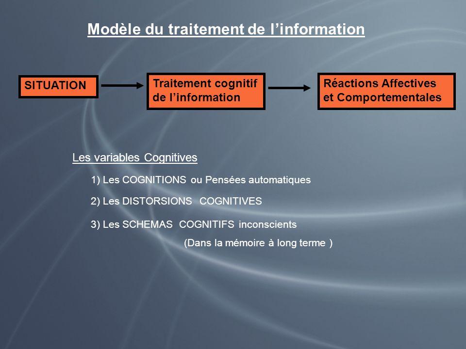 SITUATION Traitement cognitif de linformation Réactions Affectives et Comportementales Les variables Cognitives 1) Les COGNITIONS ou Pensées automatiq