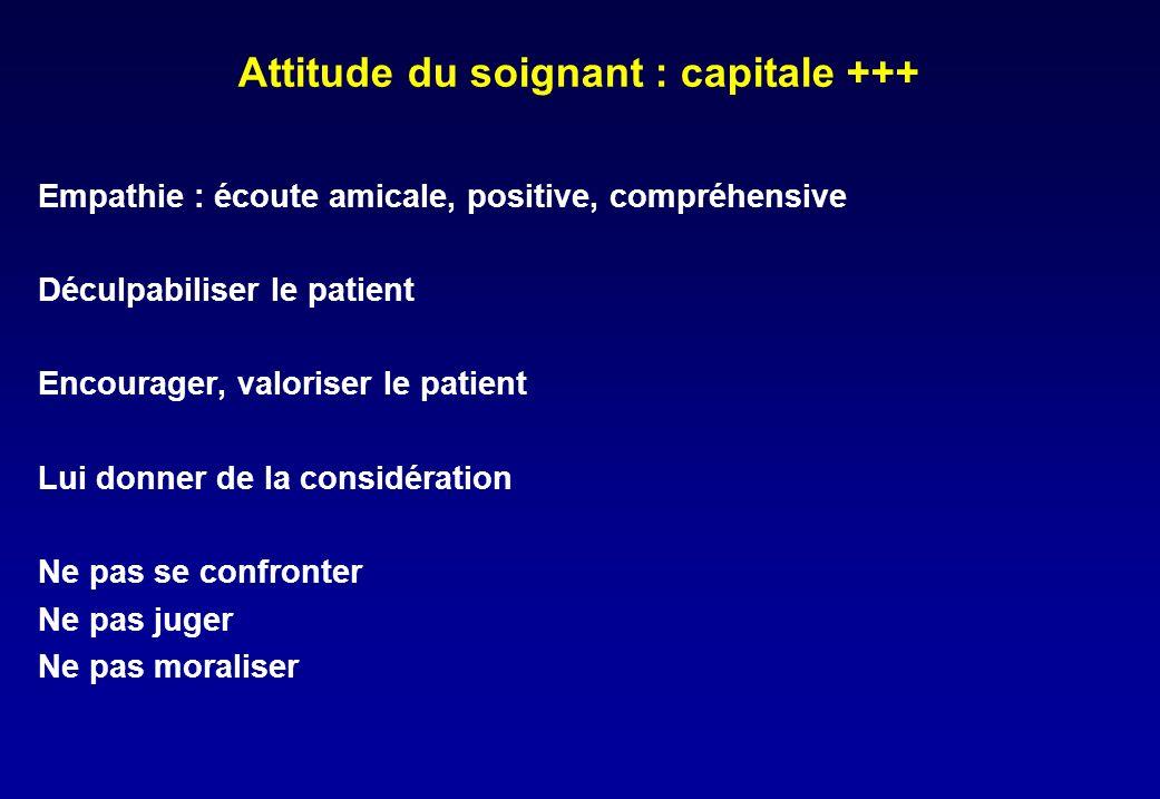 Attitude du soignant : capitale +++ Empathie : écoute amicale, positive, compréhensive Déculpabiliser le patient Encourager, valoriser le patient Lui donner de la considération Ne pas se confronter Ne pas juger Ne pas moraliser