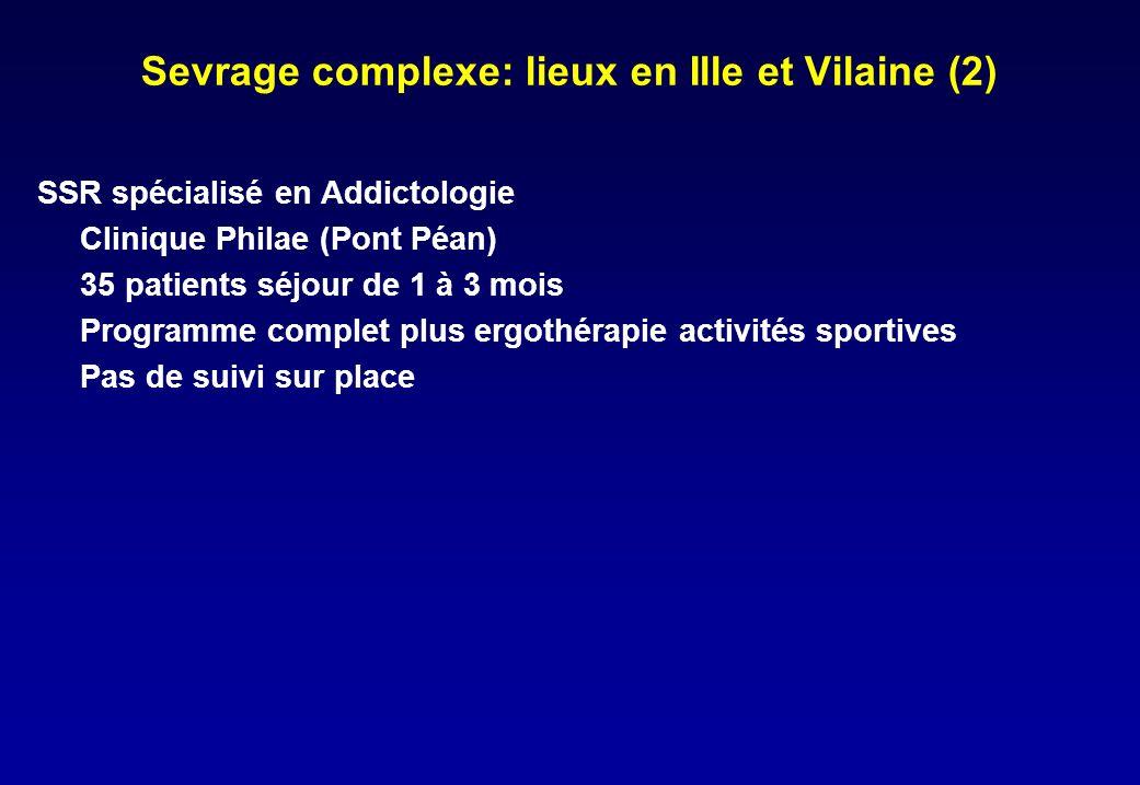 Sevrage complexe: lieux en Ille et Vilaine (2) SSR spécialisé en Addictologie Clinique Philae (Pont Péan) 35 patients séjour de 1 à 3 mois Programme complet plus ergothérapie activités sportives Pas de suivi sur place