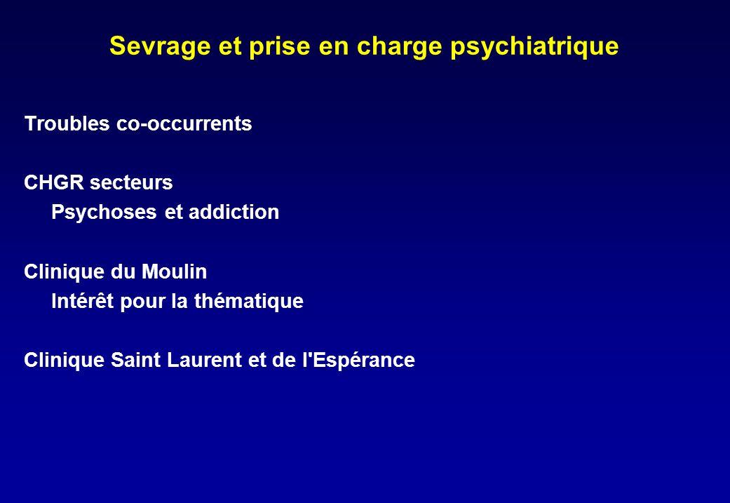 Sevrage et prise en charge psychiatrique Troubles co-occurrents CHGR secteurs Psychoses et addiction Clinique du Moulin Intérêt pour la thématique Clinique Saint Laurent et de l Espérance