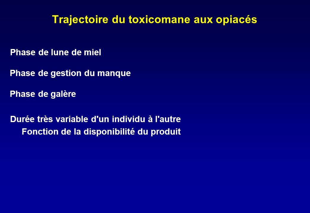 Trajectoire du toxicomane aux opiacés Phase de lune de miel Phase de gestion du manque Phase de galère Durée très variable d un individu à l autre Fonction de la disponibilité du produit