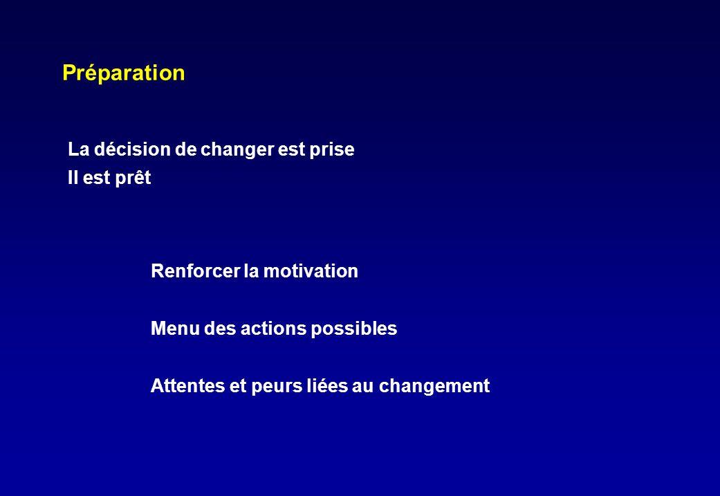 Préparation La décision de changer est prise Il est prêt Renforcer la motivation Menu des actions possibles Attentes et peurs liées au changement