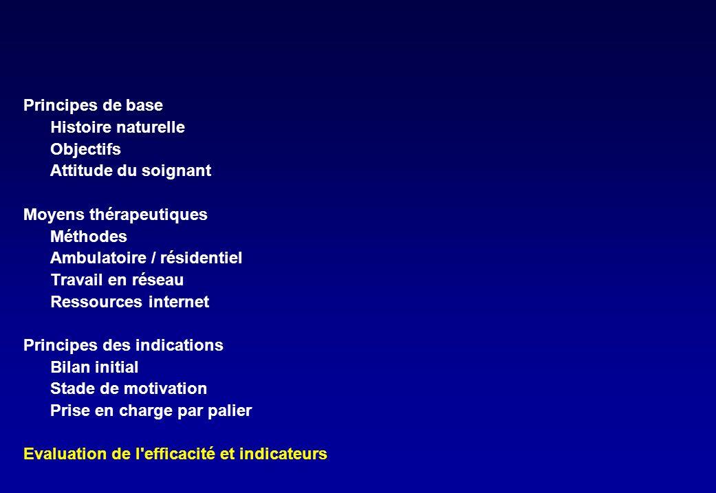 Principes de base Histoire naturelle Objectifs Attitude du soignant Moyens thérapeutiques Méthodes Ambulatoire / résidentiel Travail en réseau Ressources internet Principes des indications Bilan initial Stade de motivation Prise en charge par palier Evaluation de l efficacité et indicateurs