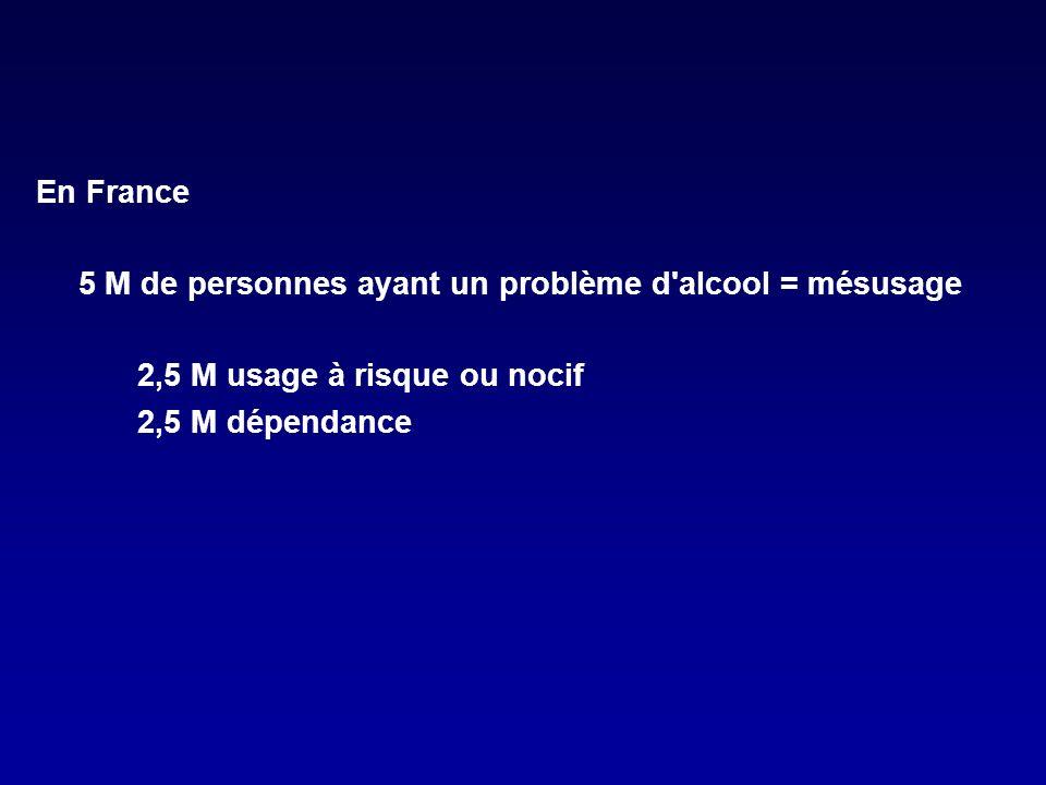 En France 5 M de personnes ayant un problème d alcool = mésusage 2,5 M usage à risque ou nocif 2,5 M dépendance