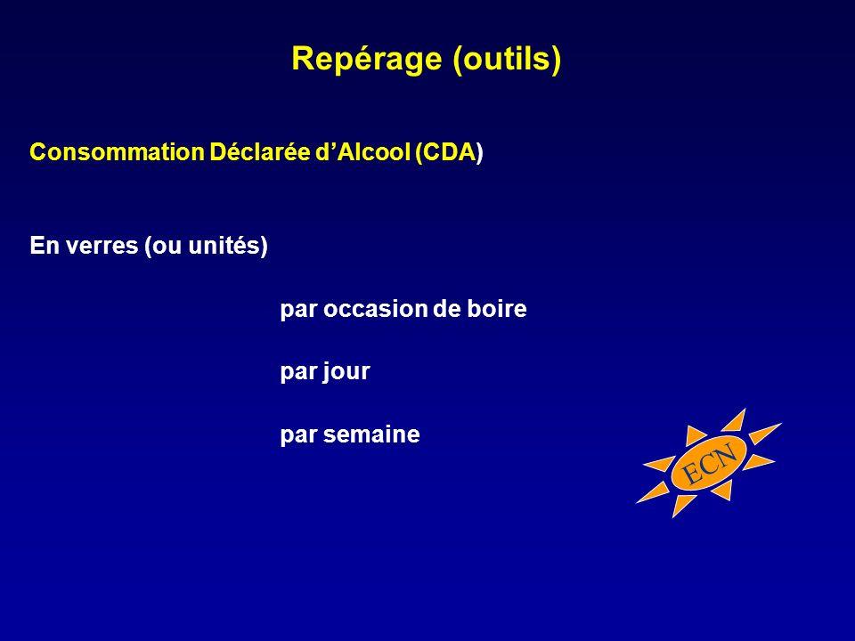 Repérage (outils) Consommation Déclarée dAlcool (CDA) En verres (ou unités) par occasion de boire par jour par semaine ECN