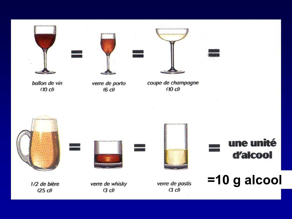 =10 g alcool