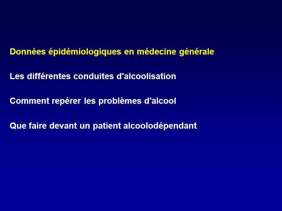 Données épidémiologiques en médecine générale Les différentes conduites d alcoolisation Comment repérer les problèmes d alcool Que faire devant un patient alcoolodépendant