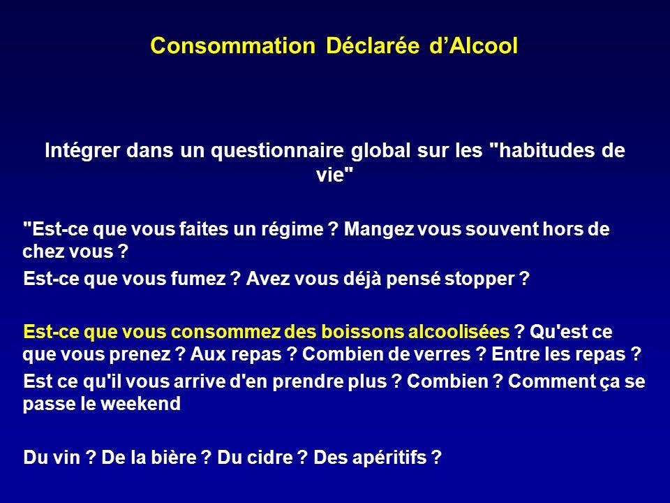 Consommation Déclarée dAlcool Intégrer dans un questionnaire global sur les habitudes de vie Est-ce que vous faites un régime .