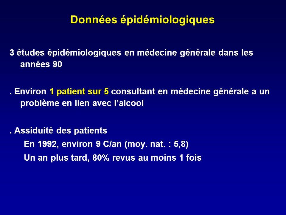 Données épidémiologiques 3 études épidémiologiques en médecine générale dans les années 90.