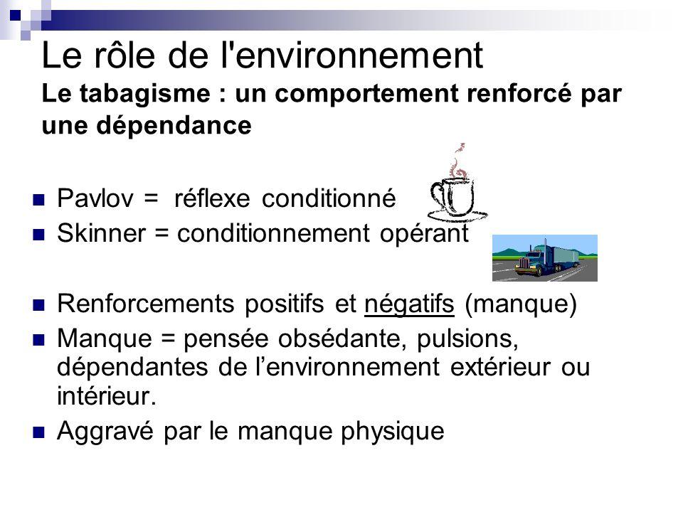Le rôle de l'environnement Le tabagisme : un comportement renforcé par une dépendance Pavlov = réflexe conditionné Skinner = conditionnement opérant R
