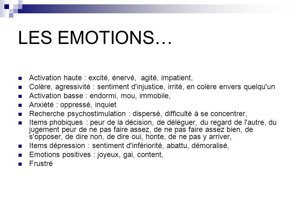 LES EMOTIONS… Activation haute : excité, énervé, agité, impatient, Colère, agressivité : sentiment d'injustice, irrité, en colère envers quelqu'un Act