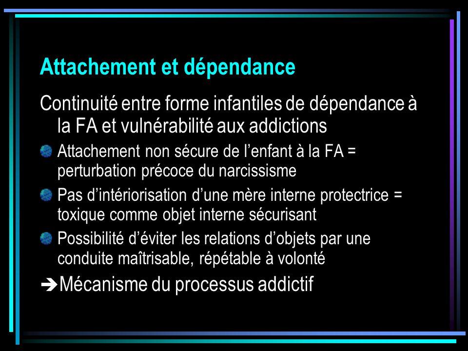 Attachement et dépendance Continuité entre forme infantiles de dépendance à la FA et vulnérabilité aux addictions Attachement non sécure de lenfant à