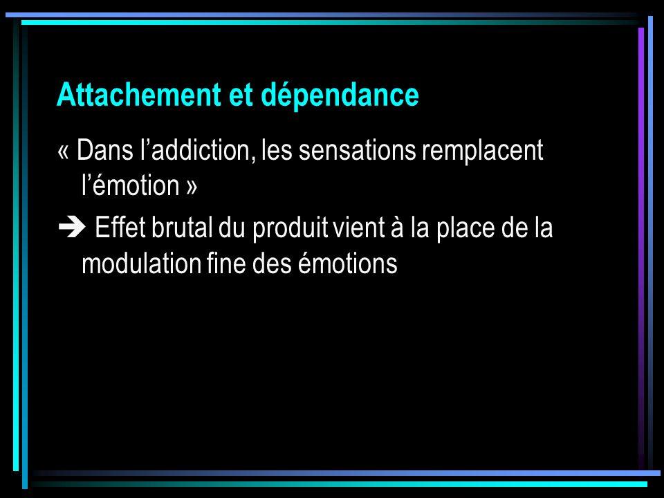 Attachement et dépendance « Dans laddiction, les sensations remplacent lémotion » Effet brutal du produit vient à la place de la modulation fine des é