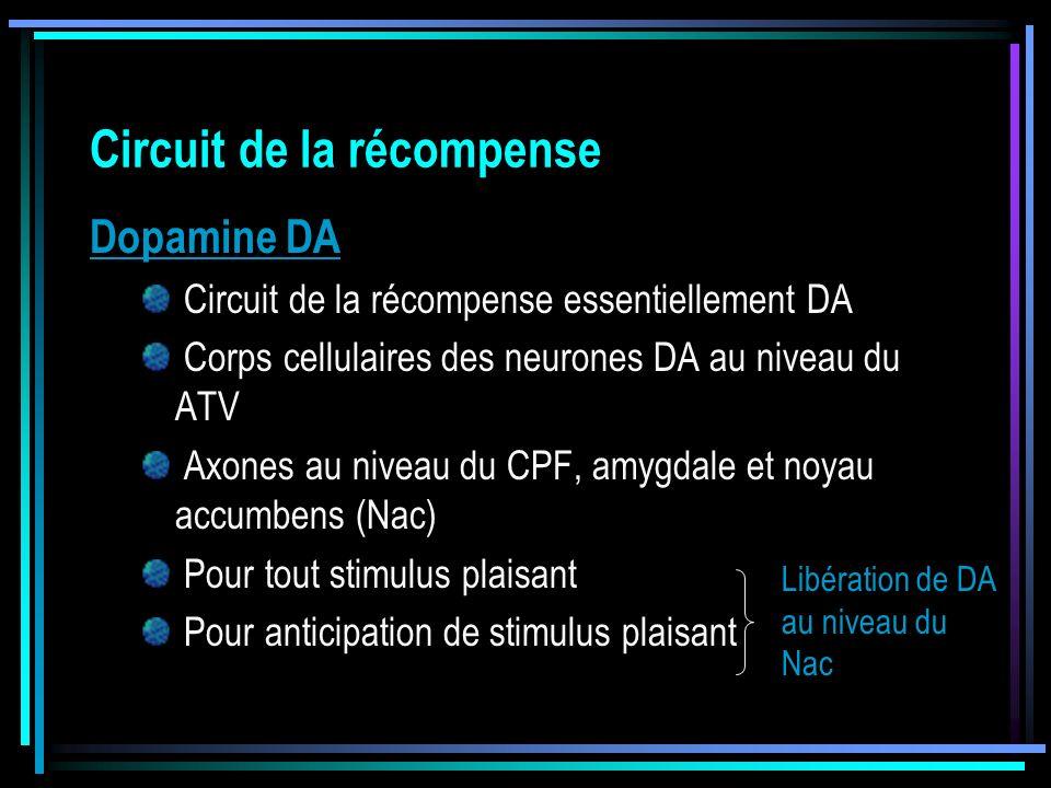 Circuit de la récompense Dopamine DA Circuit de la récompense essentiellement DA Corps cellulaires des neurones DA au niveau du ATV Axones au niveau d