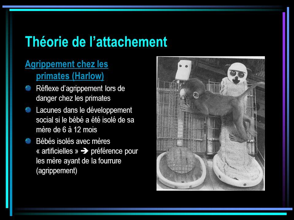 Théorie de lattachement Agrippement chez les primates (Harlow) Réflexe dagrippement lors de danger chez les primates Lacunes dans le développement soc