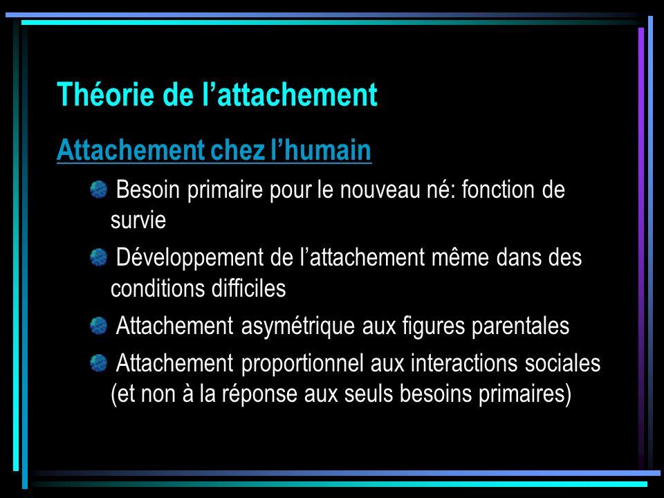 Théorie de lattachement Attachement chez lhumain Besoin primaire pour le nouveau né: fonction de survie Développement de lattachement même dans des co