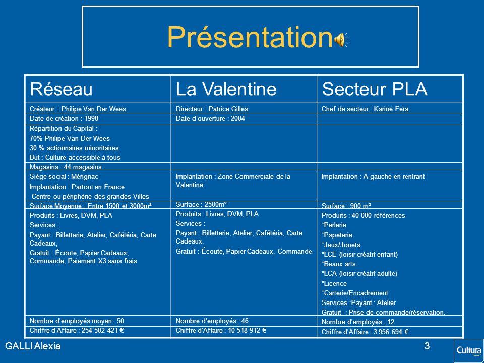 GALLI Alexia2 Sommaire Histoire : Présentation Localisation Management : Organigramme Politique Cultura Commercial : Produits Evénements Clients Zone