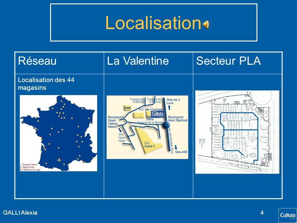 GALLI Alexia3 Présentation RéseauLa ValentineSecteur PLA Créateur : Philipe Van Der Wees Date de création : 1998 Répartition du Capital : 70% Philipe