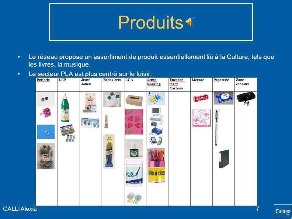 GALLI Alexia6 Politique Cultura Tutoiement Transparence des chiffres Connaissance/pratique Accompagnement du client