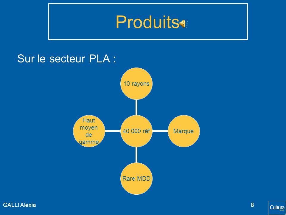 GALLI Alexia7 Produits Le réseau propose un assortiment de produit essentiellement lié à la Culture, tels que les livres, la musique. Le secteur PLA e
