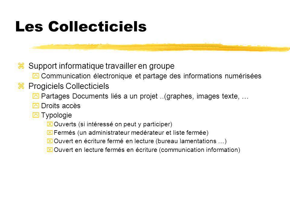 Les Collecticiels zSupport informatique travailler en groupe yCommunication électronique et partage des informations numérisées zProgiciels Collectici